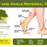 Foot and Ankle Referral Guide